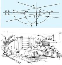 天津室内手绘效果表现课程3